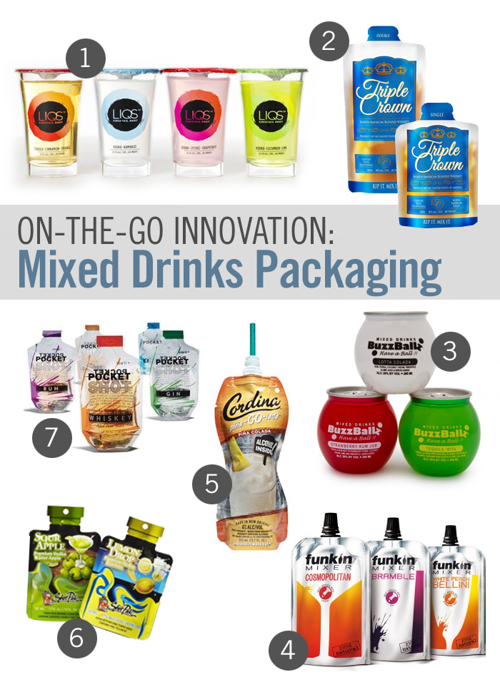 Innovative Mixed Drinks Packaging Solutions
