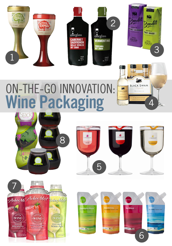 Portable Wine Packaging Innovation Round-Up