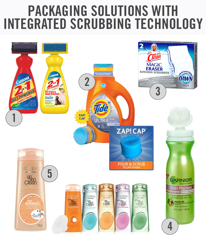 Packaging Solutions with Integrated Scrubbing Technology