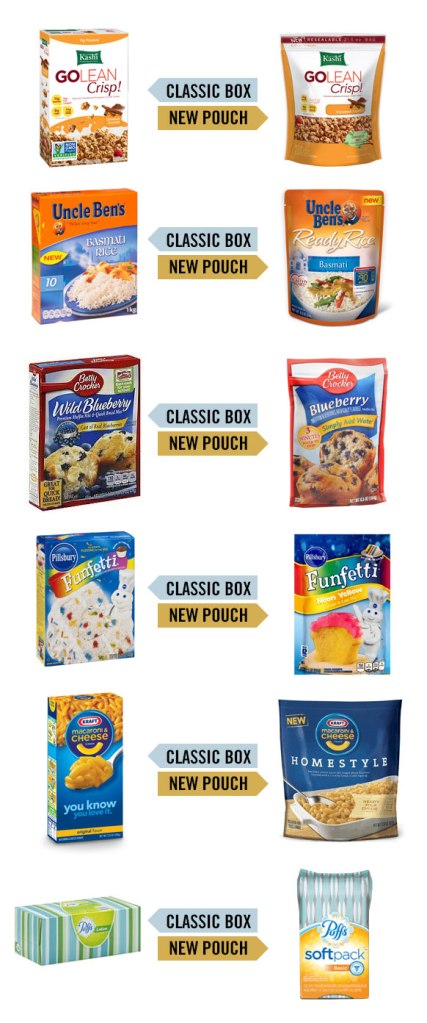 Brands move classic box packaging to new innovative flexible packaging form factors